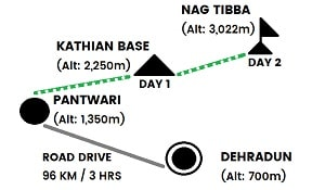 nag tibba trek map